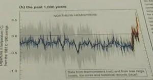 klimakartell